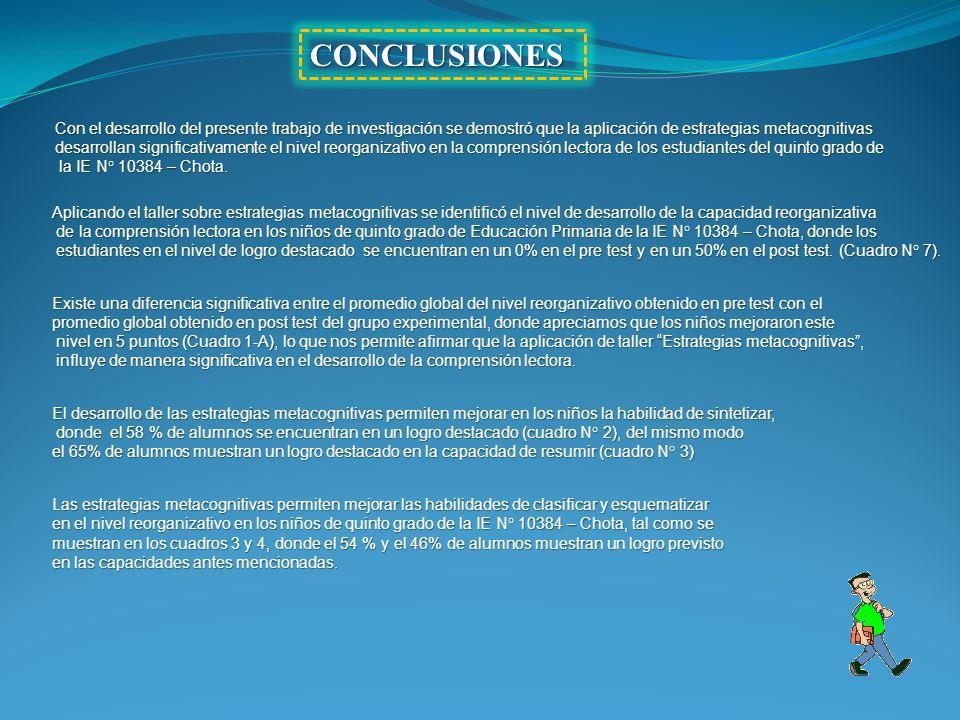 CONCLUSIONES Con el desarrollo del presente trabajo de investigación se demostró que la aplicación de estrategias metacognitivas.