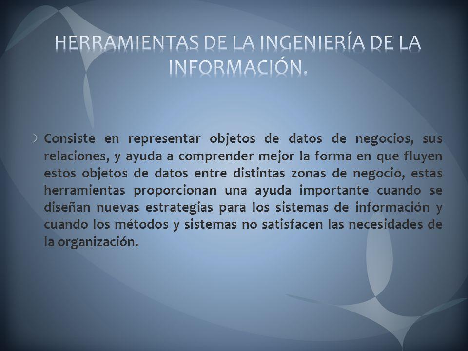 HERRAMIENTAS DE LA INGENIERÍA DE LA INFORMACIÓN.