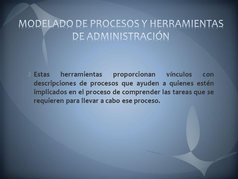 MODELADO DE PROCESOS Y HERRAMIENTAS DE ADMINISTRACIÓN