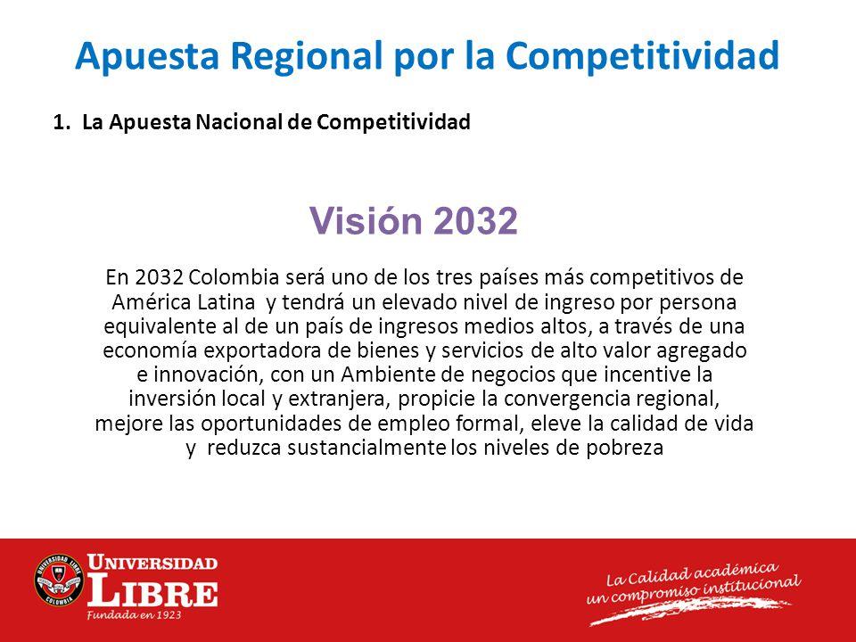 Apuesta Regional por la Competitividad