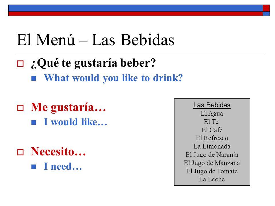 El Menú – Las Bebidas ¿Qué te gustaría beber Me gustaría… Necesito…