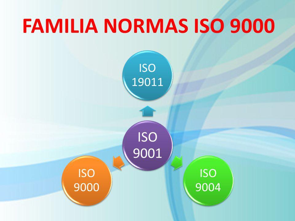 FAMILIA NORMAS ISO 9000 ISO 9001 ISO 19011 ISO 9004 ISO 9000
