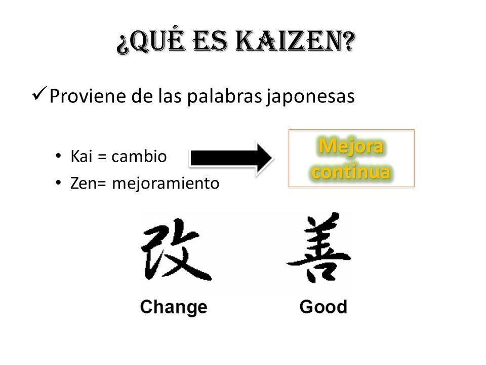 ¿Qué es Kaizen Proviene de las palabras japonesas Mejora continua