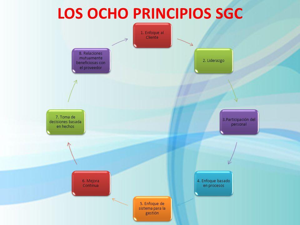 LOS OCHO PRINCIPIOS SGC