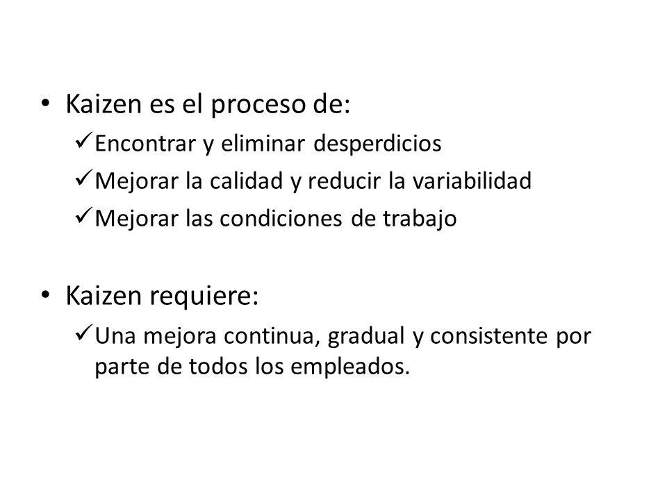 Kaizen es el proceso de: