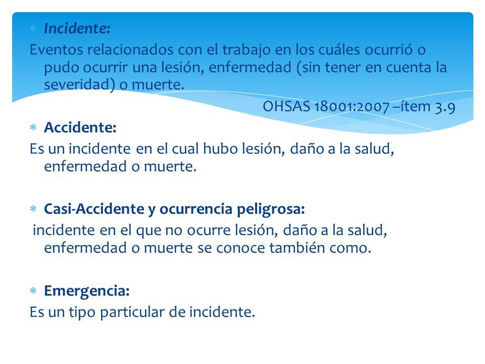 Incidente: