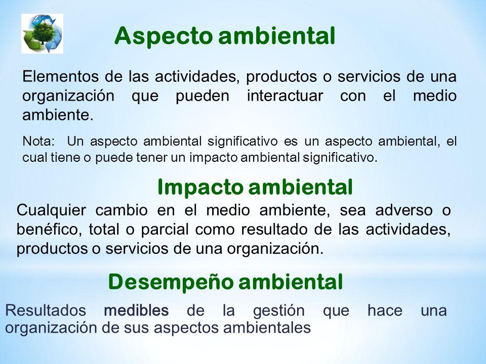 Aspecto ambiental Impacto ambiental Desempeño ambiental