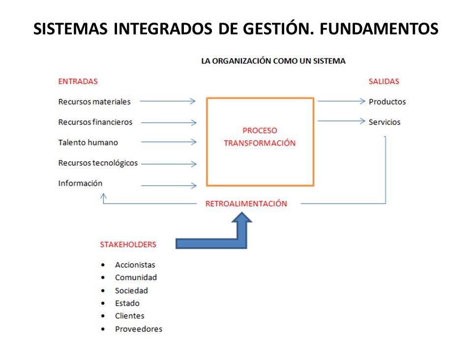SISTEMAS INTEGRADOS DE GESTIÓN. FUNDAMENTOS