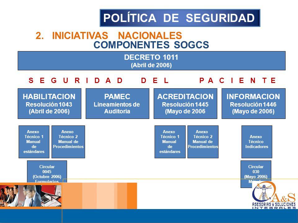 POLÍTICA DE SEGURIDAD 2. INICIATIVAS NACIONALES COMPONENTES SOGCS