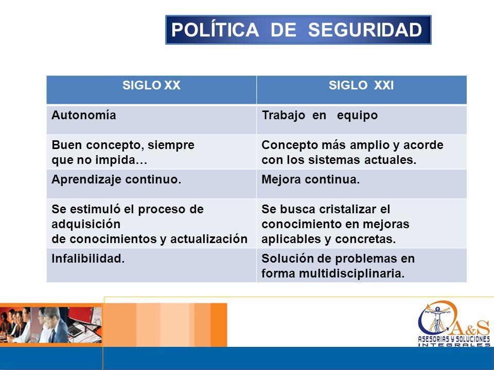 POLÍTICA DE SEGURIDAD SIGLO XX SIGLO XXI Autonomía Trabajo en equipo