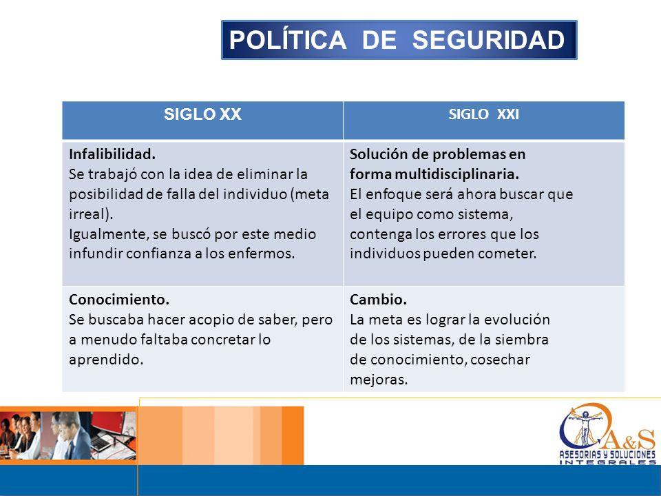 POLÍTICA DE SEGURIDAD SIGLO XX SIGLO XXI Infalibilidad.