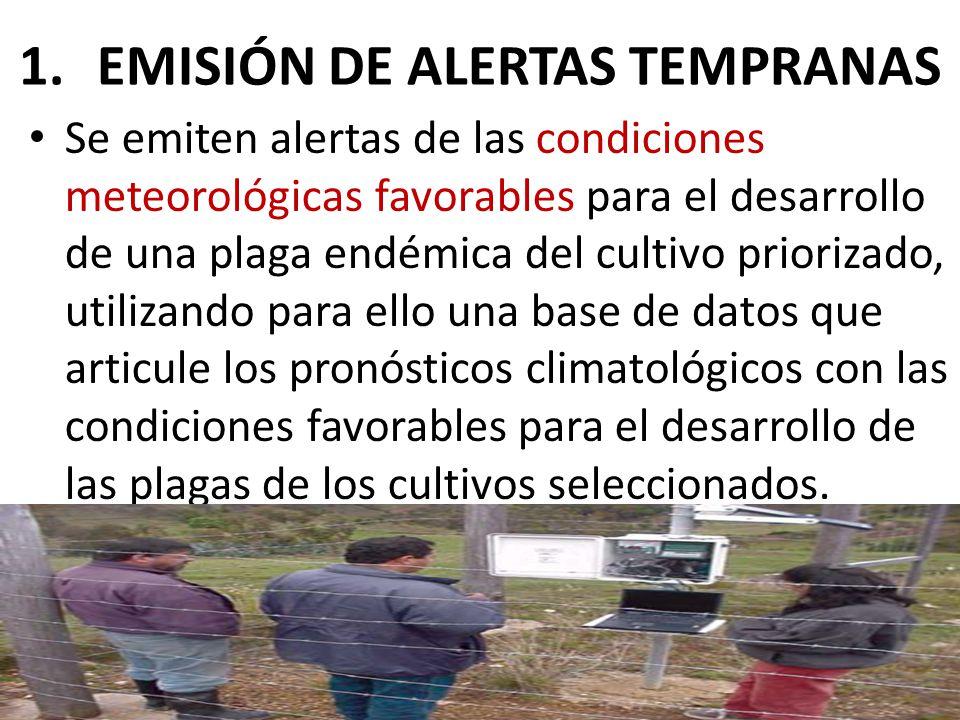 EMISIÓN DE ALERTAS TEMPRANAS