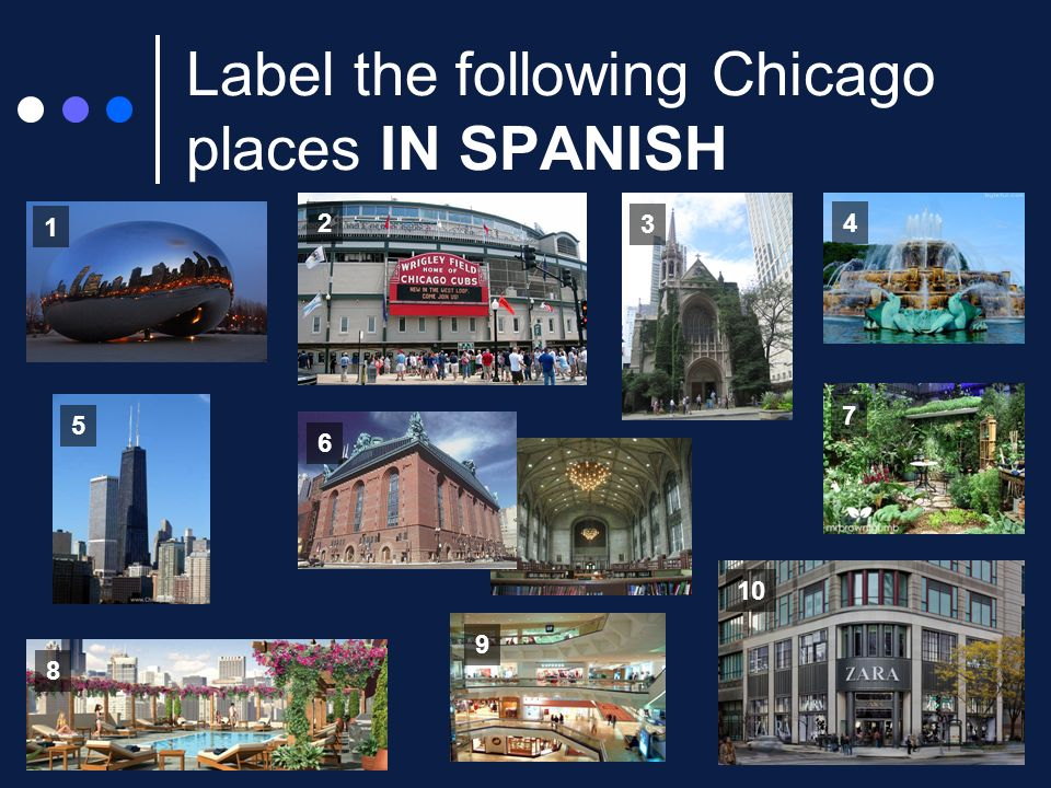 Label the following Chicago places IN SPANISH