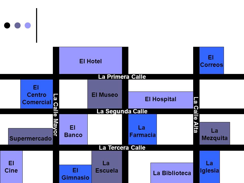 El Banco. Correos. La. Mezquita. El Hospital. Farmacia. Supermercado. El Hotel. El Museo. Centro.