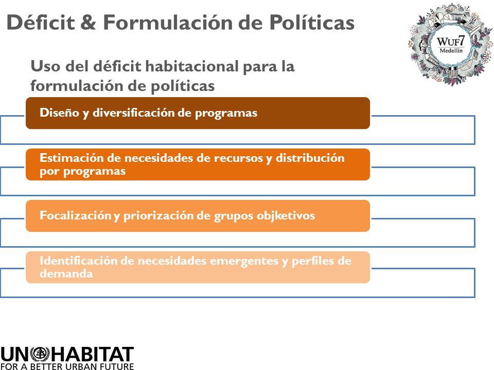 Déficit & Formulación de Políticas