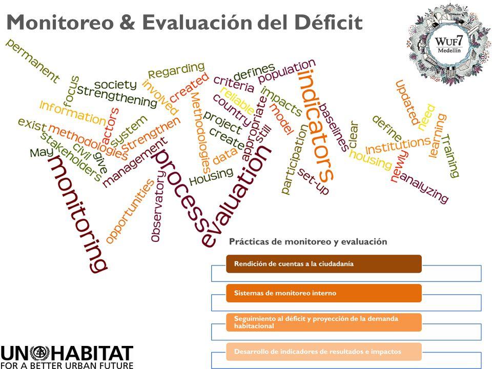 Monitoreo & Evaluación del Déficit