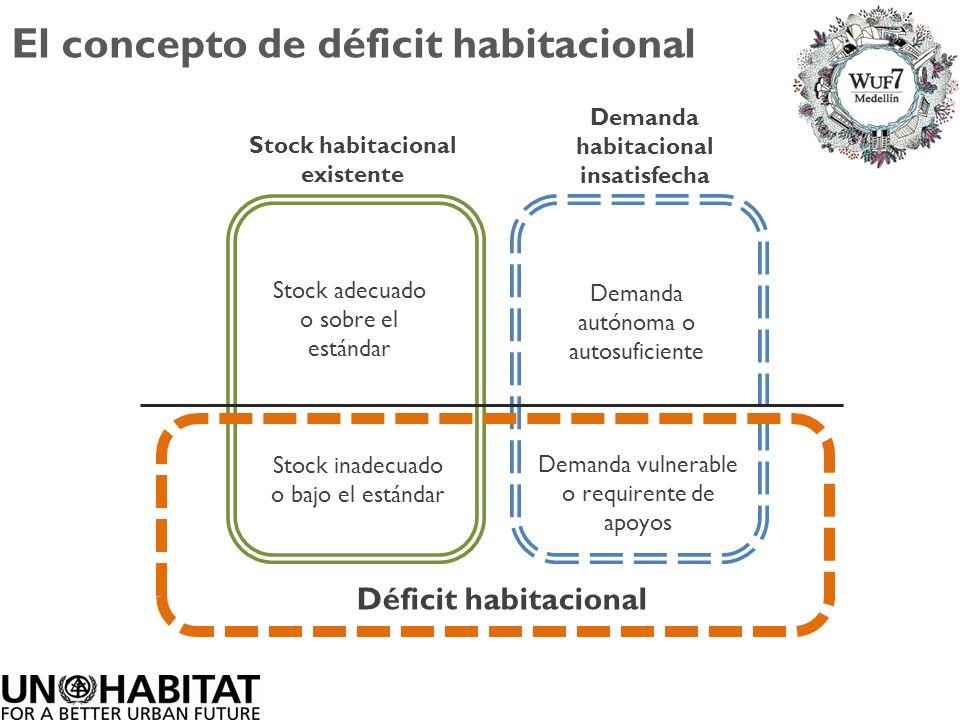 El concepto de déficit habitacional