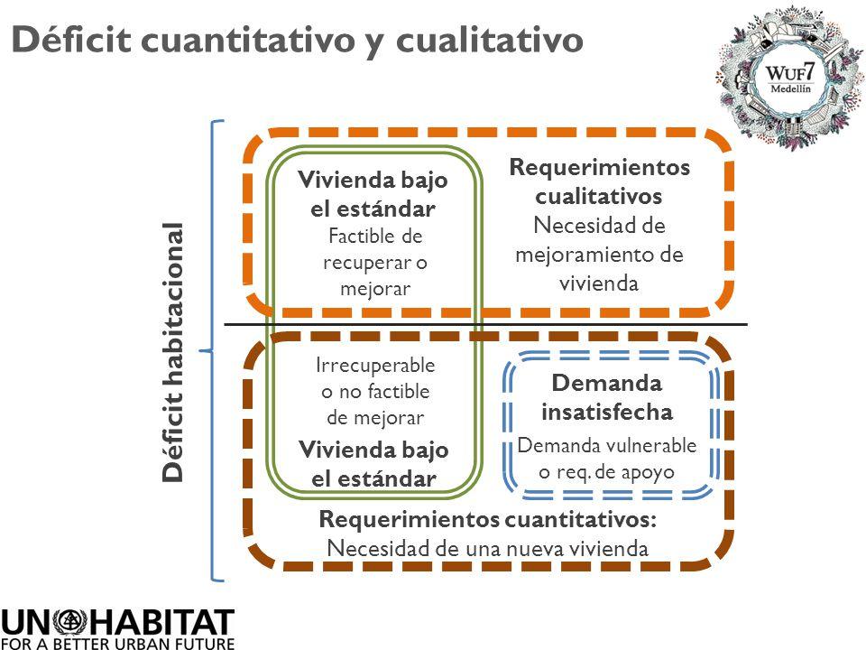 Déficit cuantitativo y cualitativo