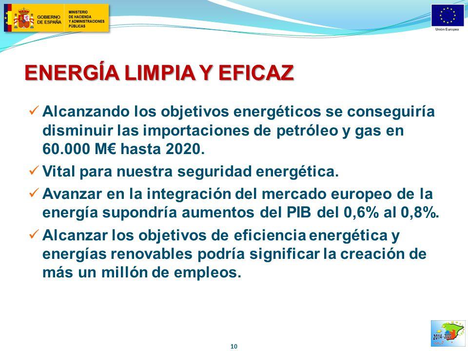 ENERGÍA LIMPIA Y EFICAZ