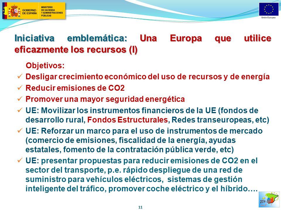 Iniciativa emblemática: Una Europa que utilice eficazmente los recursos (I)
