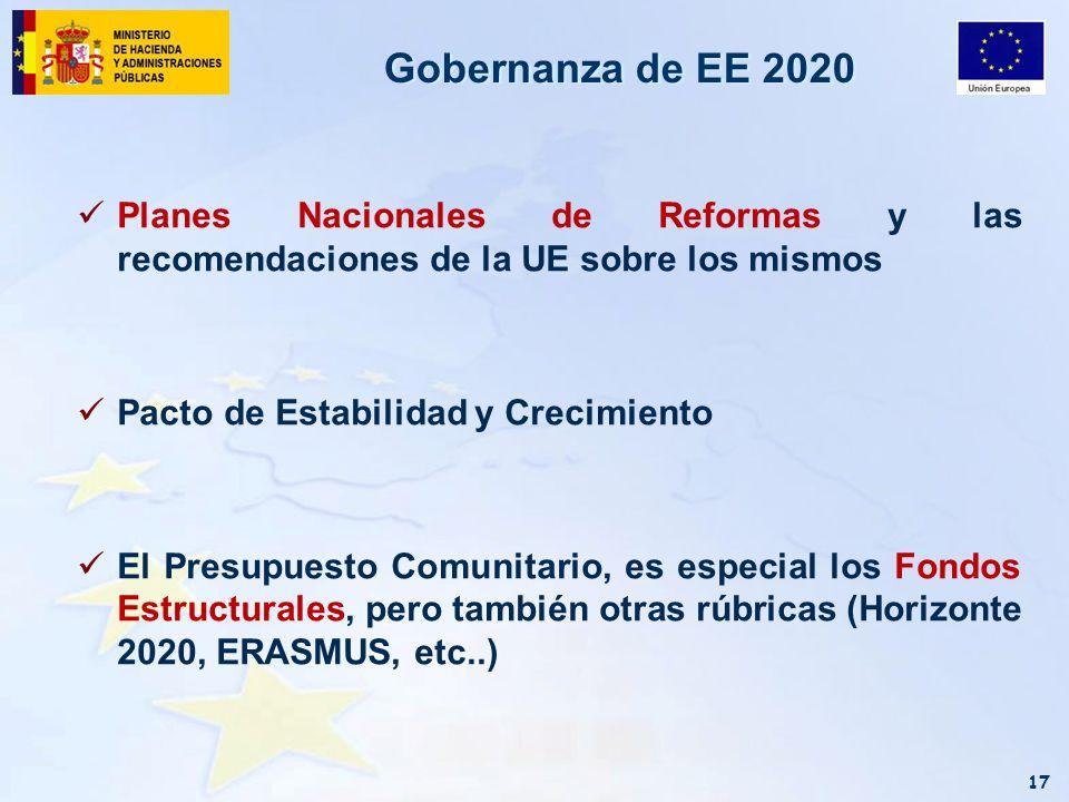 Gobernanza de EE 2020 Planes Nacionales de Reformas y las recomendaciones de la UE sobre los mismos.