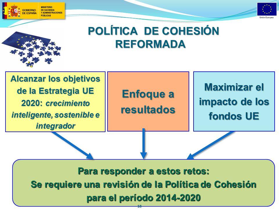 Política de Cohesión REFORMADA