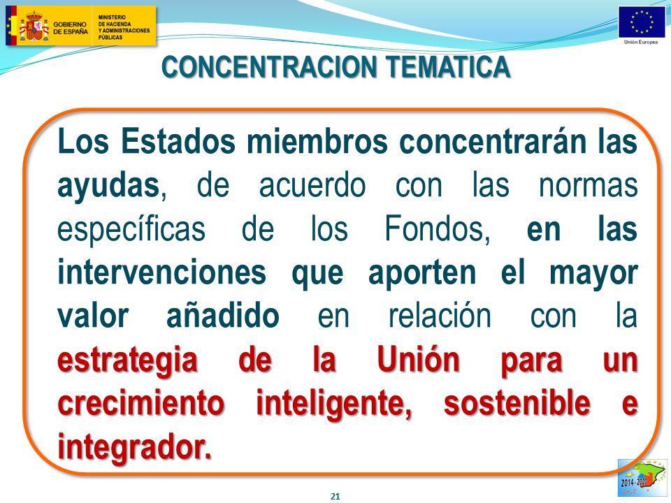 CONCENTRACION TEMATICA