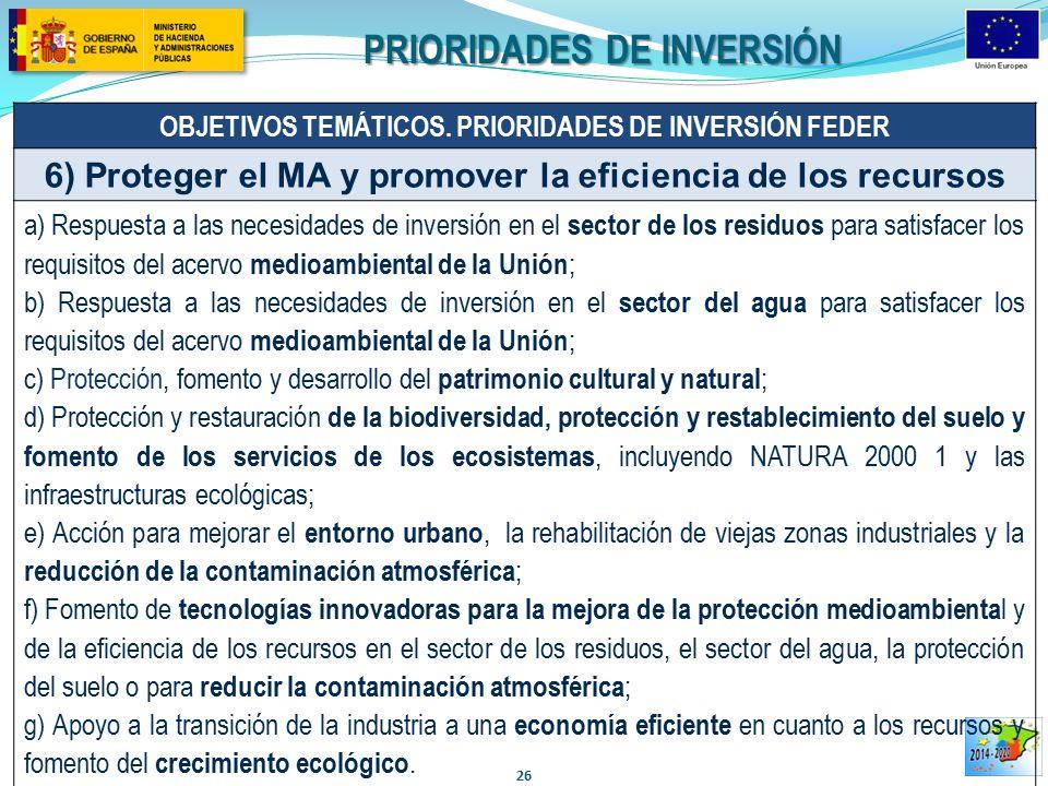 PRIORIDADES DE INVERSIÓN