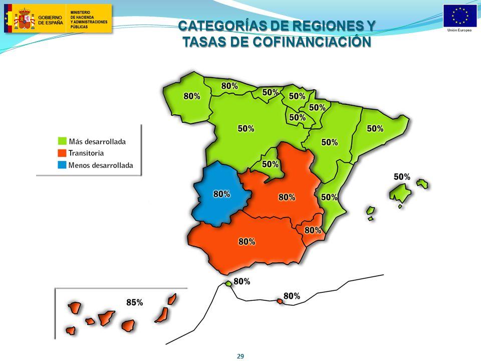 CATEGORÍAS DE REGIONES Y TASAS DE COFINANCIACIÓN