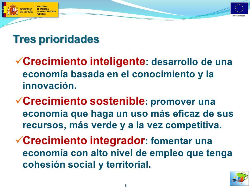 Tres prioridades Crecimiento inteligente: desarrollo de una economía basada en el conocimiento y la innovación.