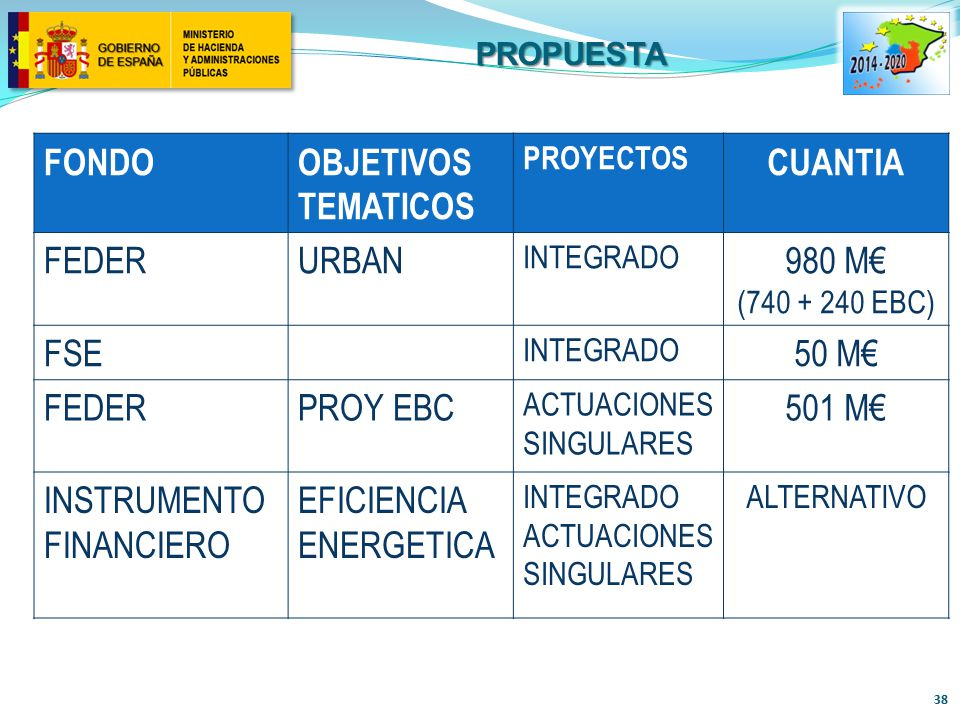 INSTRUMENTO FINANCIERO EFICIENCIA ENERGETICA