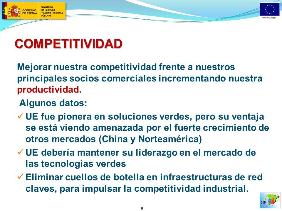 COMPETITIVIDAD Mejorar nuestra competitividad frente a nuestros principales socios comerciales incrementando nuestra productividad.
