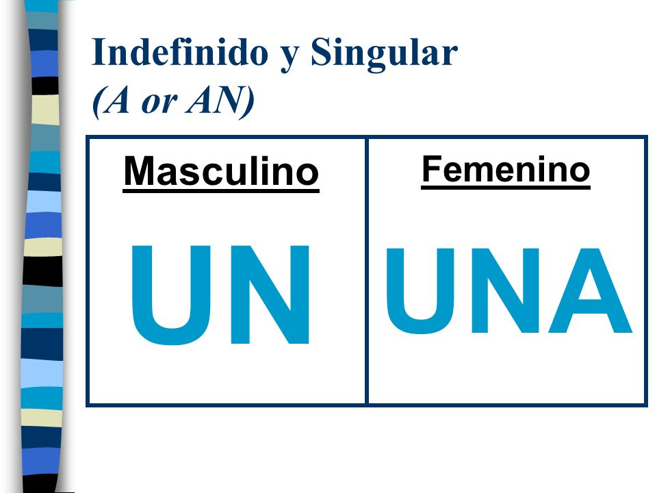 Indefinido y Singular (A or AN)