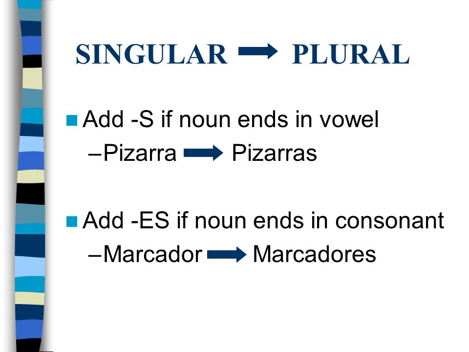 SINGULAR PLURAL Add -S if noun ends in vowel Pizarra Pizarras