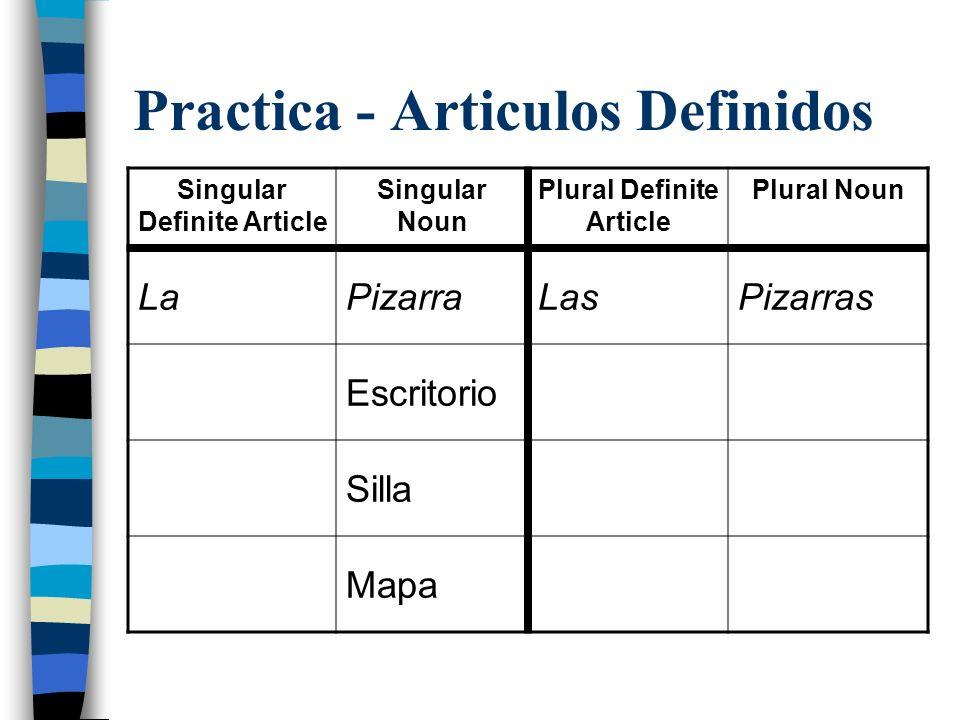 Practica - Articulos Definidos