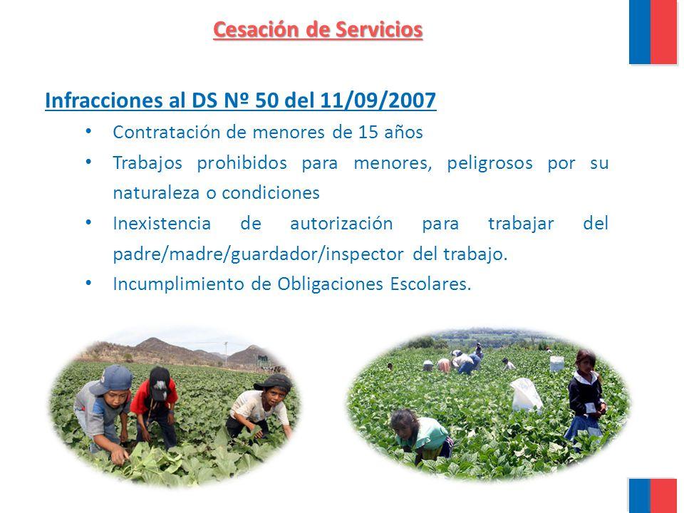 Infracciones al DS Nº 50 del 11/09/2007