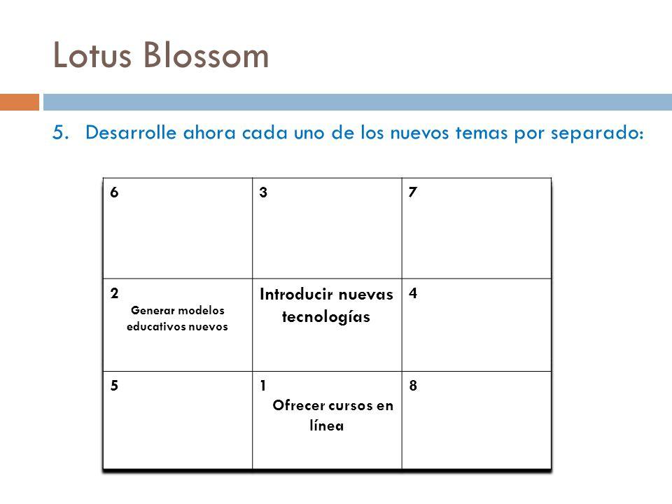 Lotus Blossom Desarrolle ahora cada uno de los nuevos temas por separado: 6. 3. 7. 2. Generar modelos educativos nuevos.
