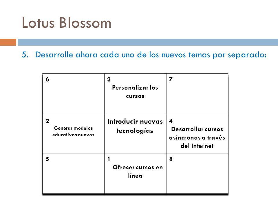 Lotus Blossom Desarrolle ahora cada uno de los nuevos temas por separado: 6. 3. Personalizar los cursos.