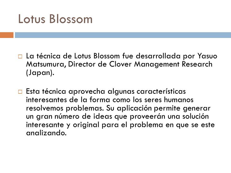 Lotus Blossom La técnica de Lotus Blossom fue desarrollada por Yasuo Matsumura, Director de Clover Management Research (Japan).