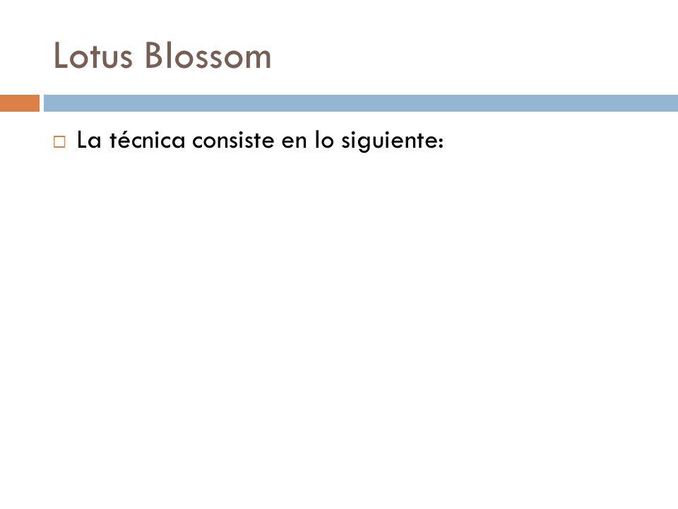 Lotus Blossom La técnica consiste en lo siguiente:
