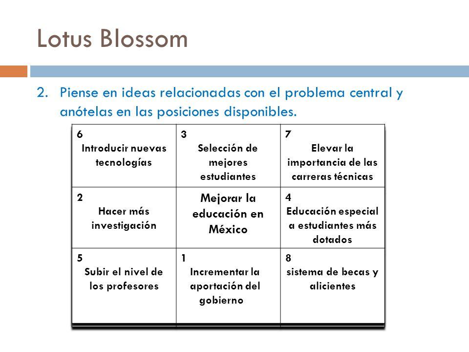 Lotus Blossom Piense en ideas relacionadas con el problema central y anótelas en las posiciones disponibles.