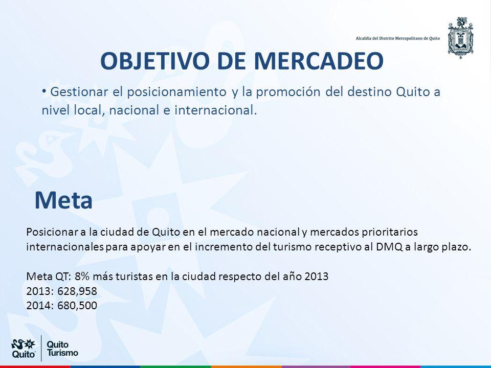 OBJETIVO DE MERCADEO Meta