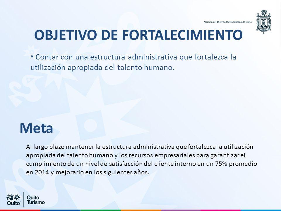 OBJETIVO DE FORTALECIMIENTO