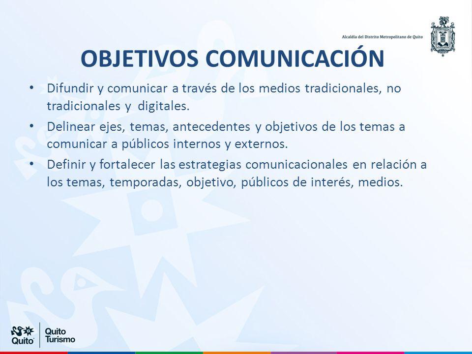 OBJETIVOS COMUNICACIÓN