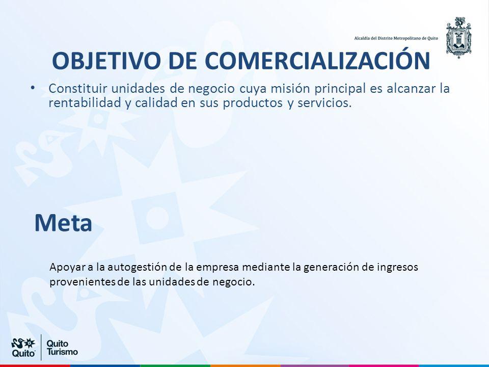OBJETIVO DE COMERCIALIZACIÓN