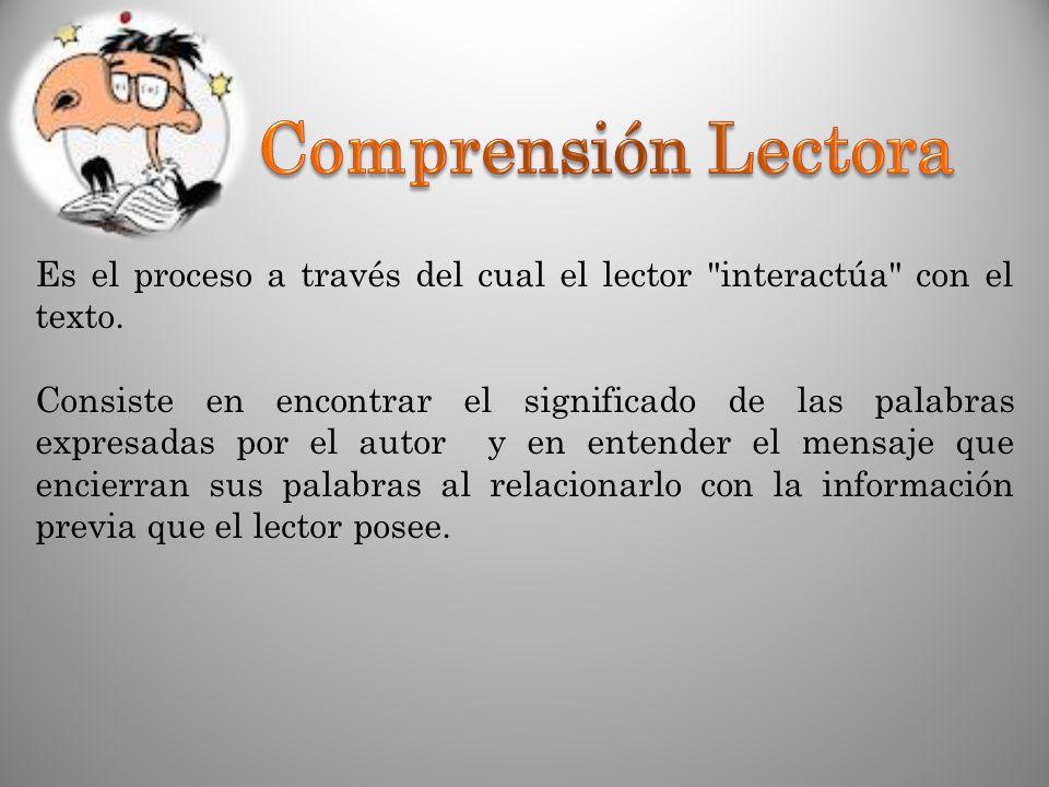 Comprensión Lectora Es el proceso a través del cual el lector interactúa con el texto.