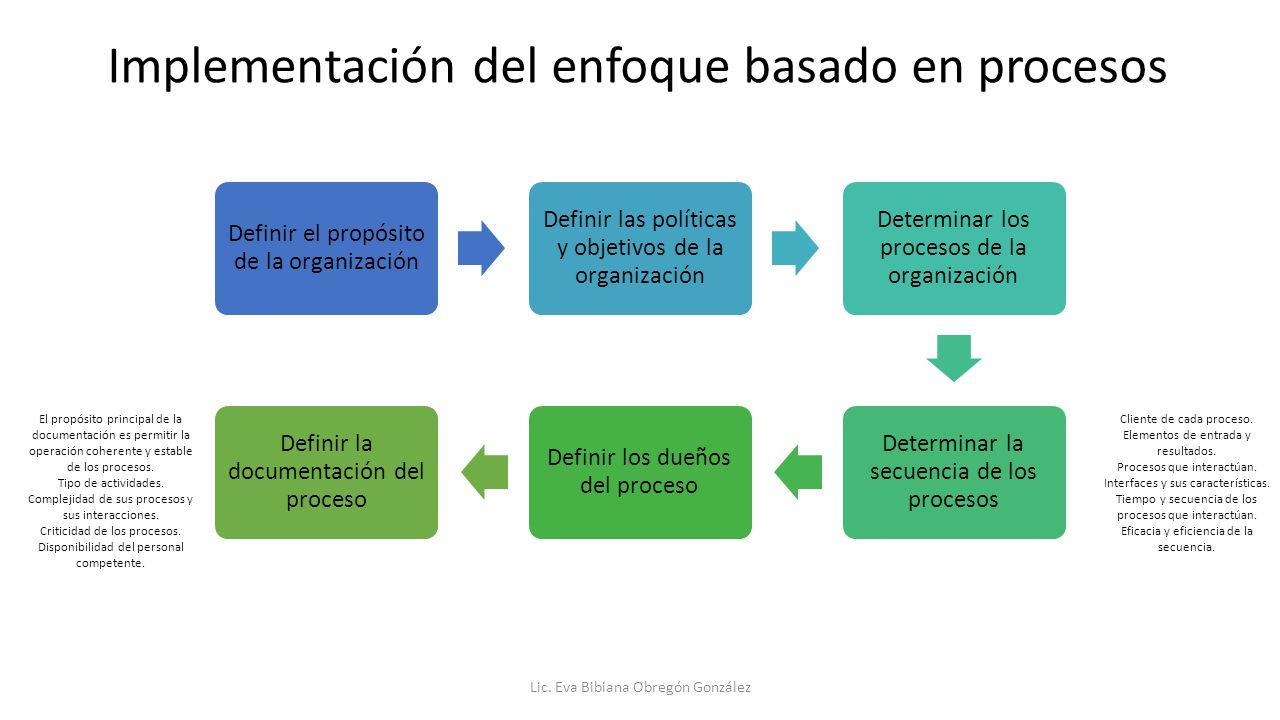 Implementación del enfoque basado en procesos