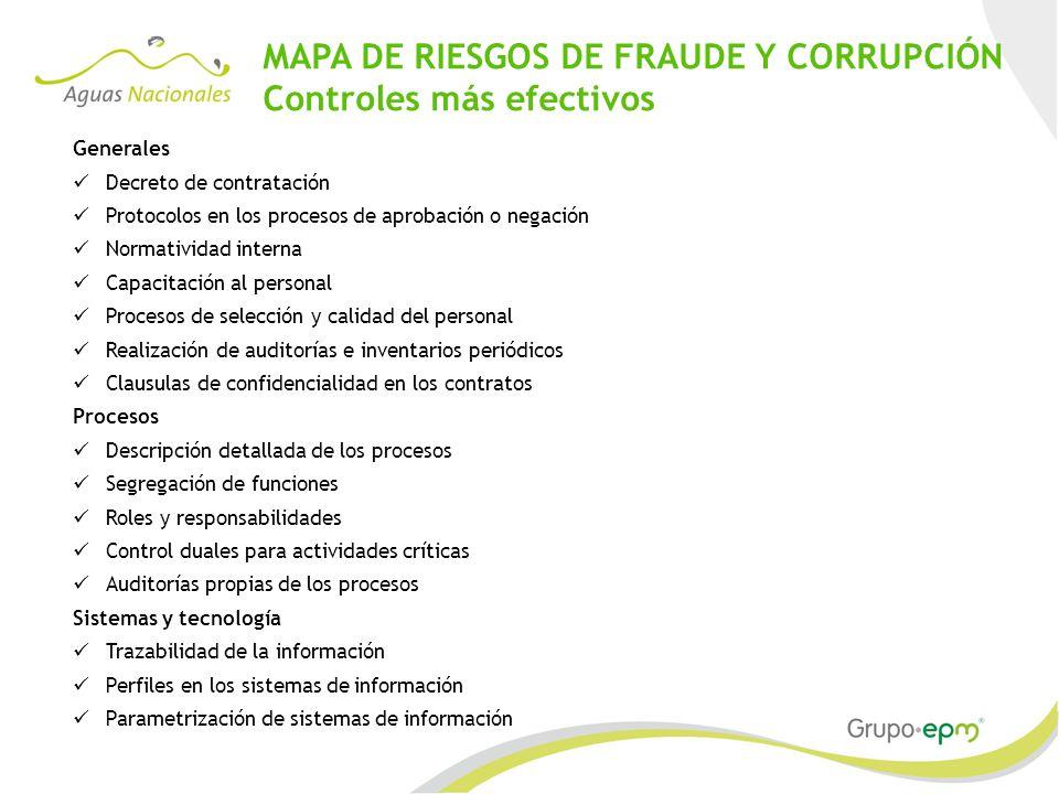 MAPA DE RIESGOS DE FRAUDE Y CORRUPCIÓN Controles más efectivos