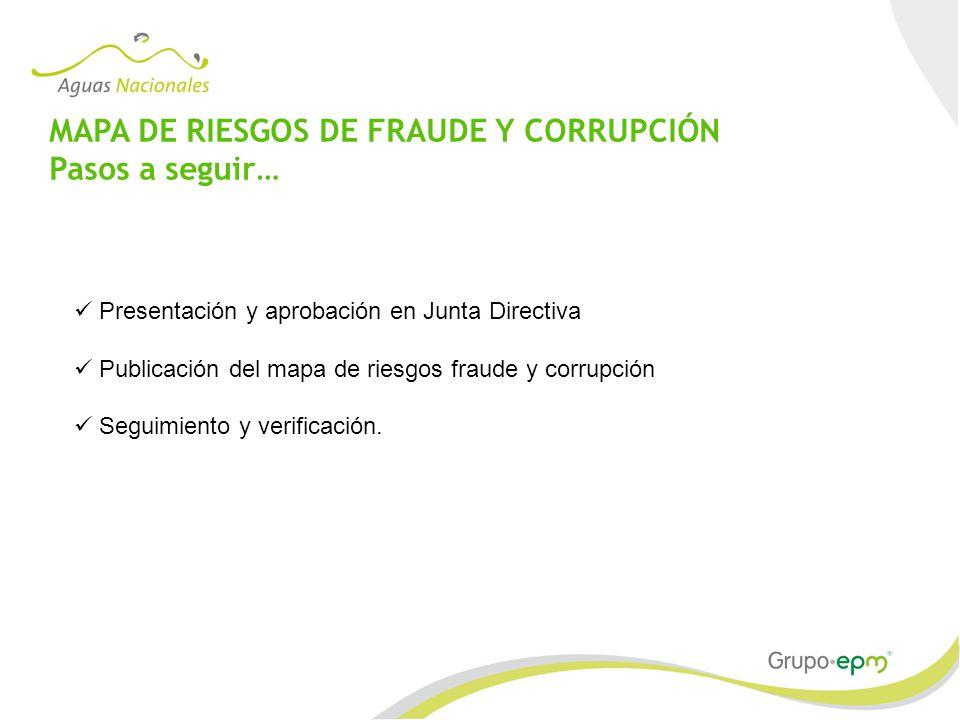 MAPA DE RIESGOS DE FRAUDE Y CORRUPCIÓN Pasos a seguir…