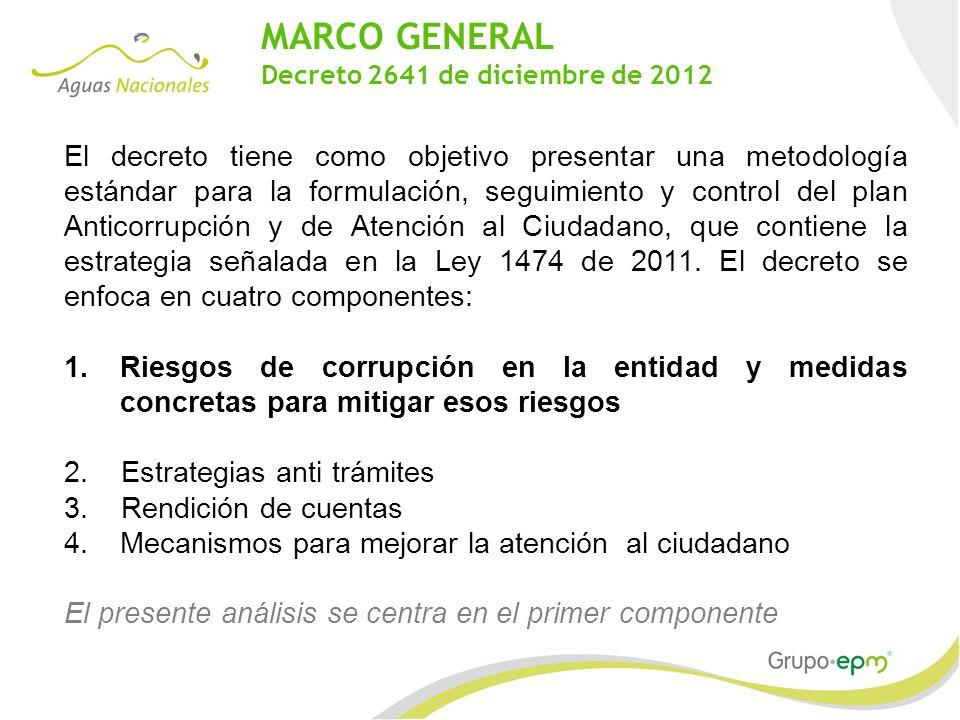 MARCO GENERAL Decreto 2641 de diciembre de 2012.